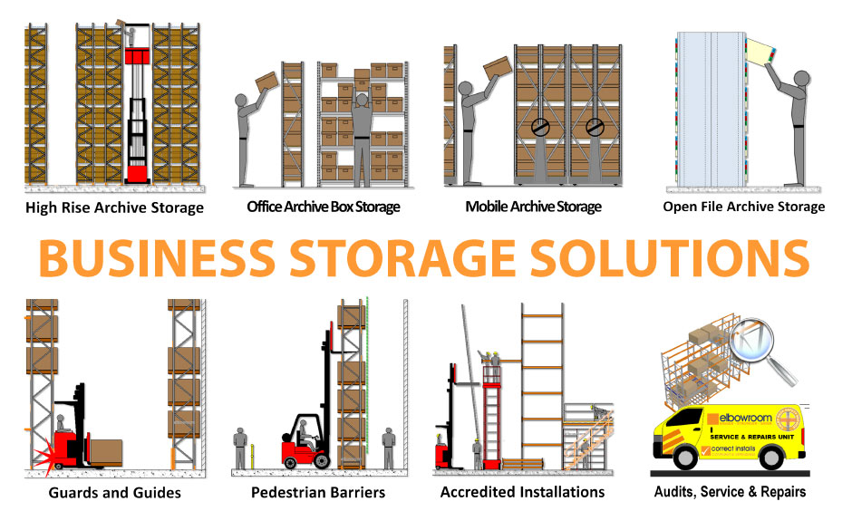 Best online storage options small business