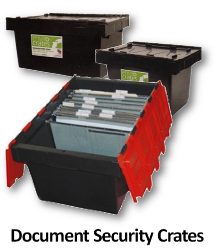 Document Security Crates