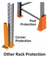 Other_Rack_Protection 429x500
